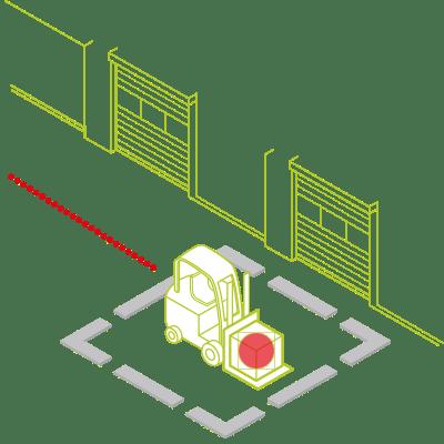 Videolösungen für die Logistik mit patentierter Bereichsnavigation