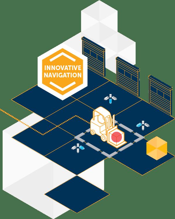 CargoVIS | Video Management Software für Umschlagslager von DIVIS | innovative Bereichsnavigation