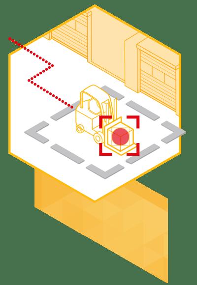 Videolösungen für die Logistik - Video Management Software für Umschlagslager