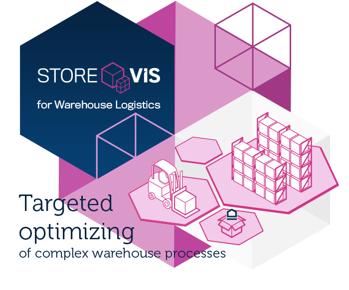 StoreVIS - Video surveillance in goods management
