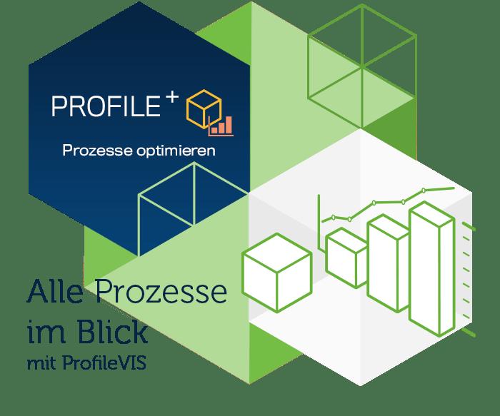 Profile+ für die videobasierte Materialflussoptimierung mit realen Kennzahlen