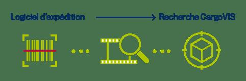 Link+ pour CargoVIS | Module logiciel