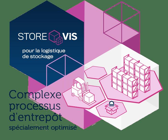 mobilbild-header-storevis-fr