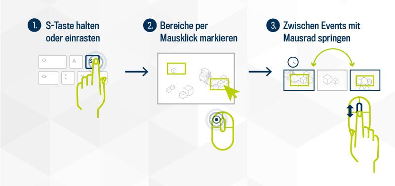 infografik-motion-plus-de